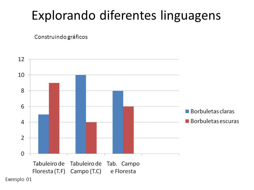 Explorando diferentes linguagens Exemplo 01 Construindo gráficos