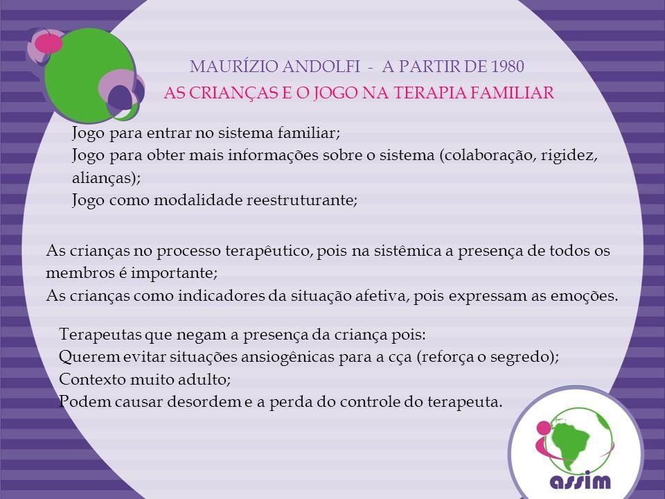 MAURÍZIO ANDOLFI - A PARTIR DE 1980 AS CRIANÇAS E O JOGO NA TERAPIA FAMILIAR Jogo para entrar no sistema familiar; Jogo para obter mais informações so
