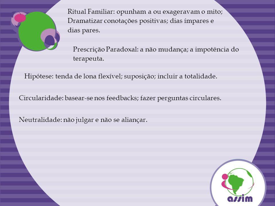 Ritual Familiar: opunham a ou exageravam o mito; Dramatizar conotações positivas; dias ímpares e dias pares.