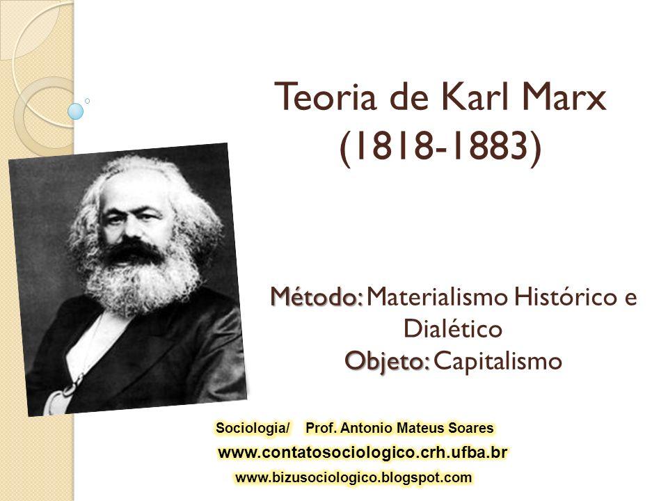 Teoria de Karl Marx (1818-1883) Método: Método: Materialismo Histórico e Dialético Objeto: Objeto: Capitalismo