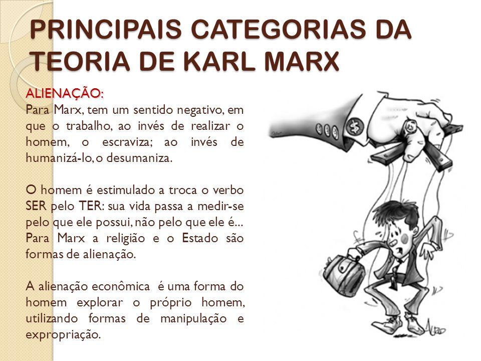 PRINCIPAIS CATEGORIAS DA TEORIA DE KARL MARX ALIENAÇÃO: Para Marx, tem um sentido negativo, em que o trabalho, ao invés de realizar o homem, o escravi