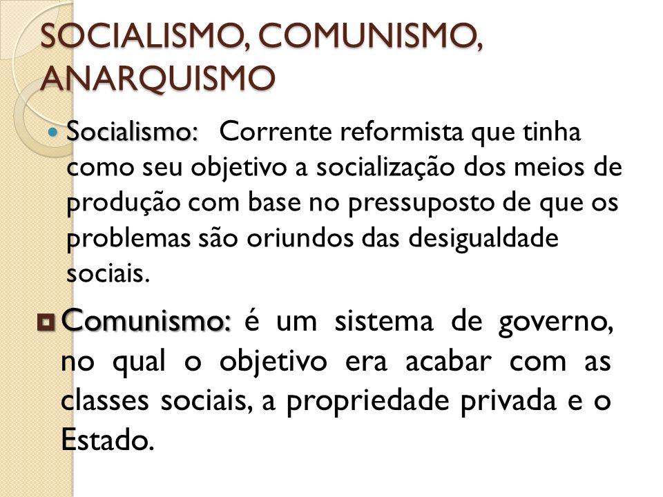 SOCIALISMO, COMUNISMO, ANARQUISMO Socialismo: Socialismo: Corrente reformista que tinha como seu objetivo a socialização dos meios de produção com bas