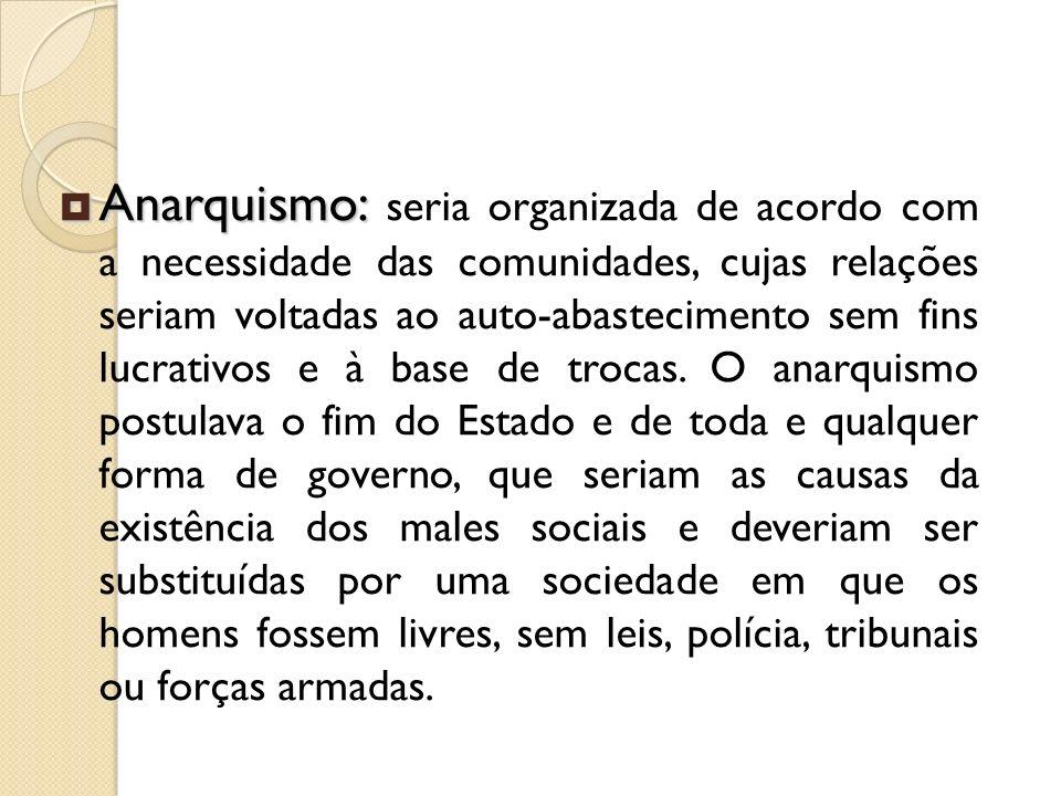 Anarquismo: Anarquismo: seria organizada de acordo com a necessidade das comunidades, cujas relações seriam voltadas ao auto-abastecimento sem fins lu