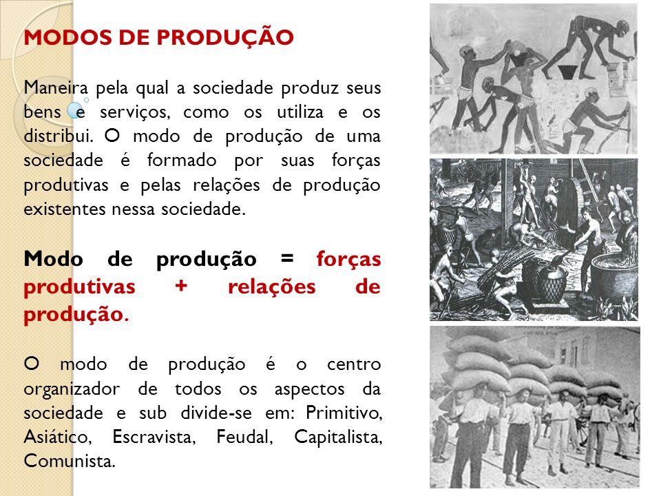 MODO DE PRODUÇÃO COMUNISTA É uma ideologia política e socioeconômica, que pretende promover o estabelecimento de uma sociedade igualitária, sem classes sociais e apátrida, baseada na propriedade comum e no controle dos meios de produção e da propriedade em geral.