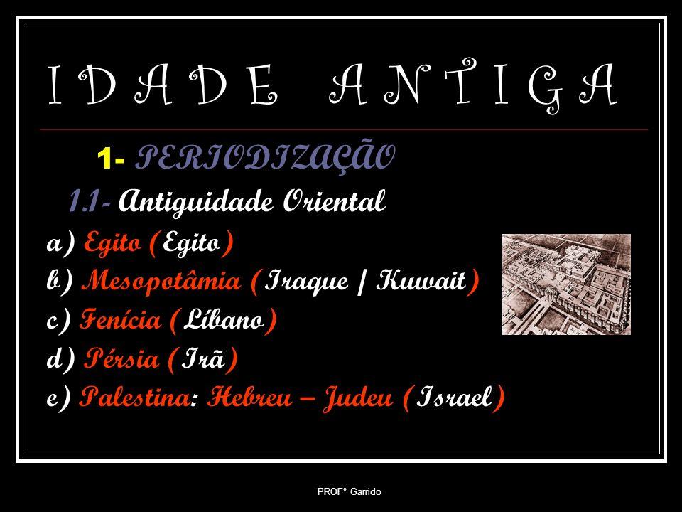 PROF° Garrido I D A D E A N T I G A ( 4000 a.c – 476 )