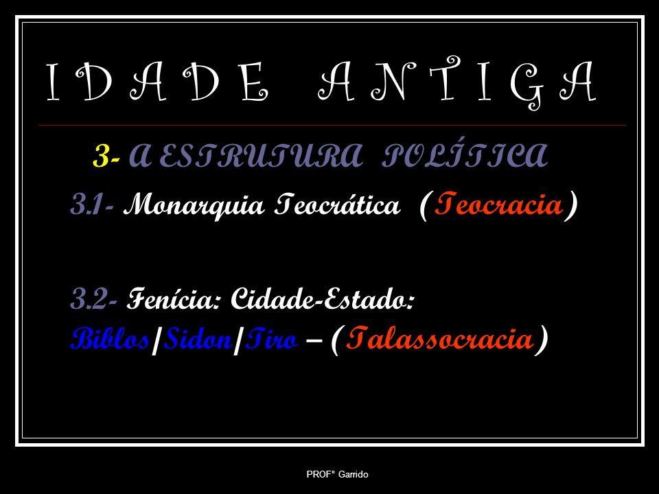 PROF° Garrido I D A D E A N T I G A