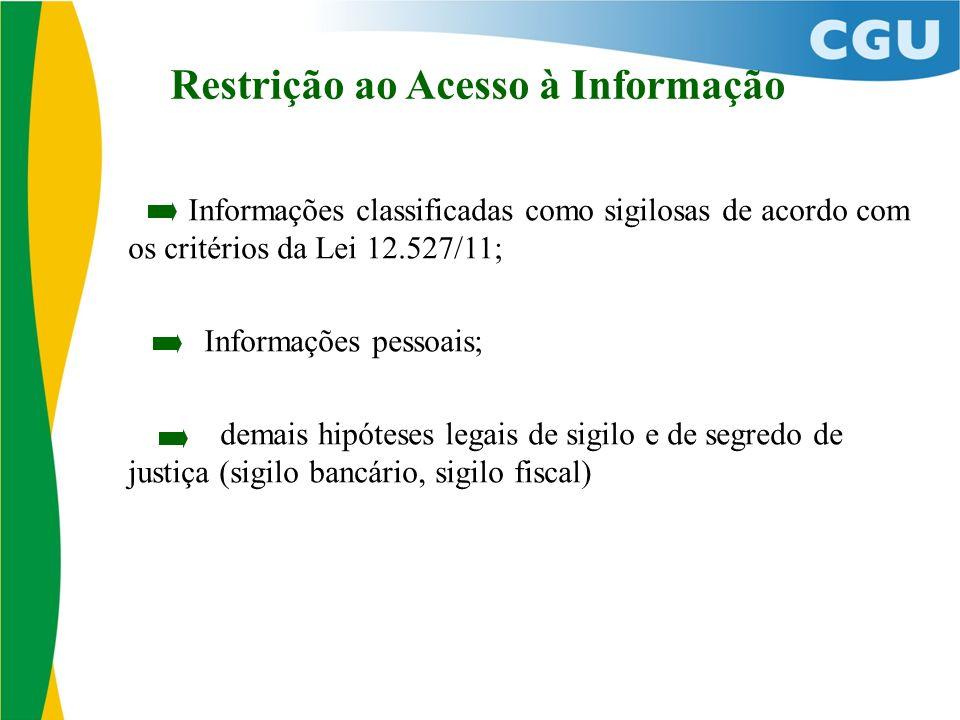 Restrição ao Acesso à Informação Informações classificadas como sigilosas de acordo com os critérios da Lei 12.527/11; Informações pessoais; demais hipóteses legais de sigilo e de segredo de justiça (sigilo bancário, sigilo fiscal)