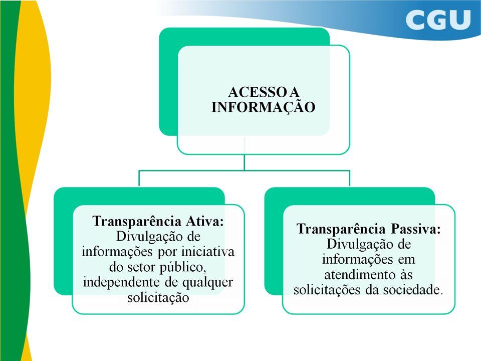 Principais desafios à implementação da lei de acesso Regulamentar a Lei de Acesso à Informação no âmbito do Município.