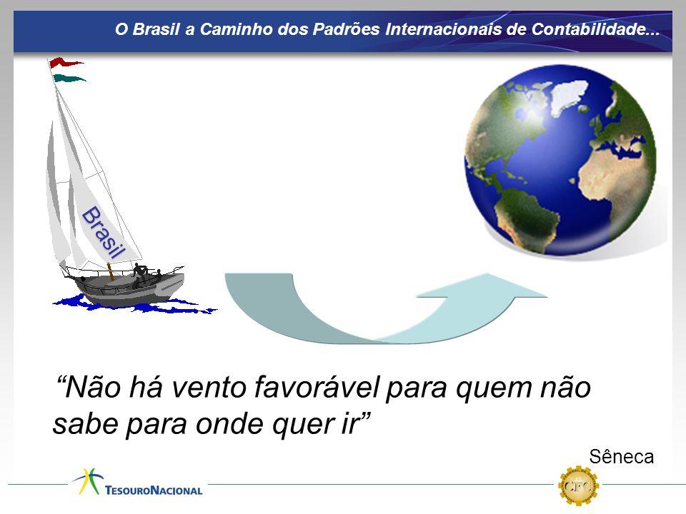 Não há vento favorável para quem não sabe para onde quer ir Sêneca O Brasil a Caminho dos Padrões Internacionais de Contabilidade... Brasil