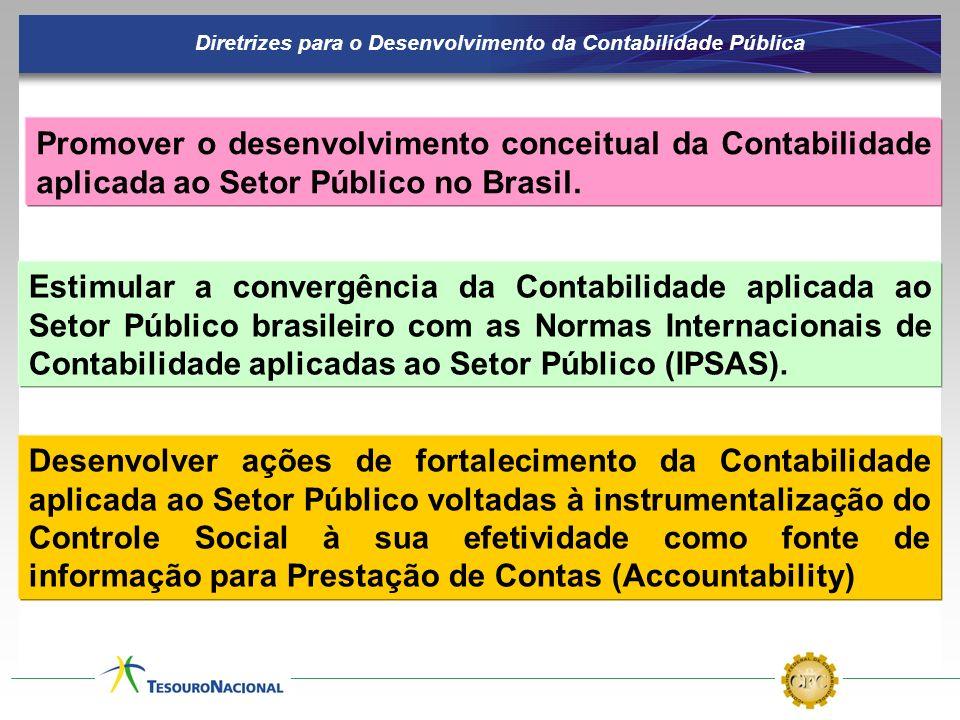 Diretrizes para o Desenvolvimento da Contabilidade Pública Promover o desenvolvimento conceitual da Contabilidade aplicada ao Setor Público no Brasil.