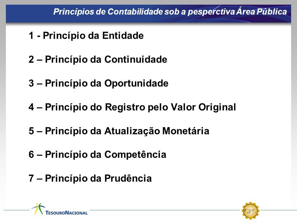 1 - Princípio da Entidade 2 – Princípio da Continuidade 3 – Princípio da Oportunidade 4 – Princípio do Registro pelo Valor Original 5 – Princípio da A