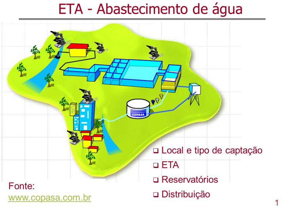 1 ETA - Abastecimento de água Fonte: www.copasa.com.br www.copasa.com.br Local e tipo de captação ETA Reservatórios Distribuição
