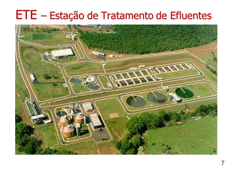7 ETE – Estação de Tratamento de Efluentes