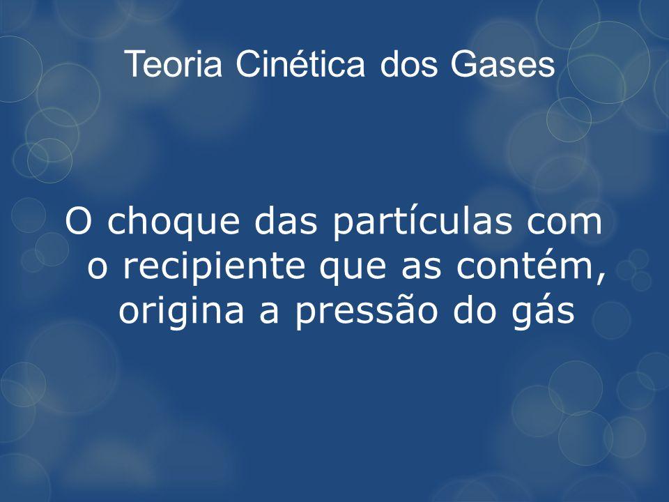 O choque das partículas com o recipiente que as contém, origina a pressão do gás Teoria Cinética dos Gases