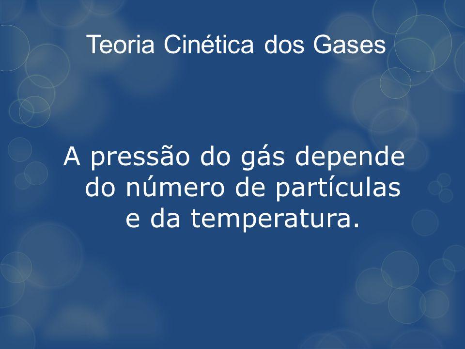 A pressão do gás depende do número de partículas e da temperatura. Teoria Cinética dos Gases
