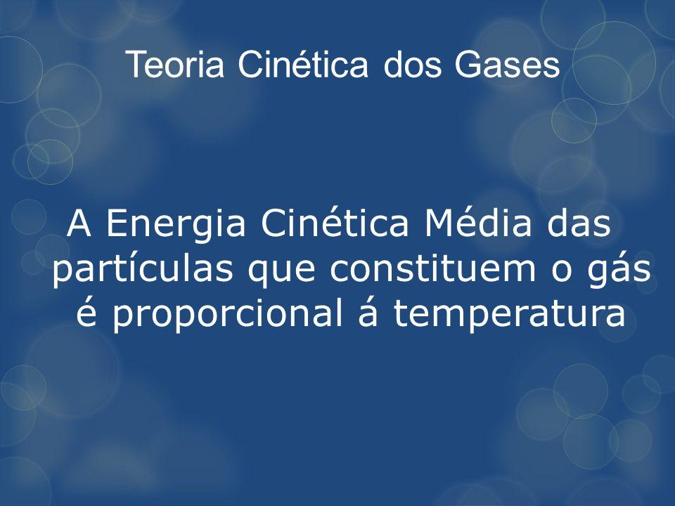 A Energia Cinética Média das partículas que constituem o gás é proporcional á temperatura Teoria Cinética dos Gases