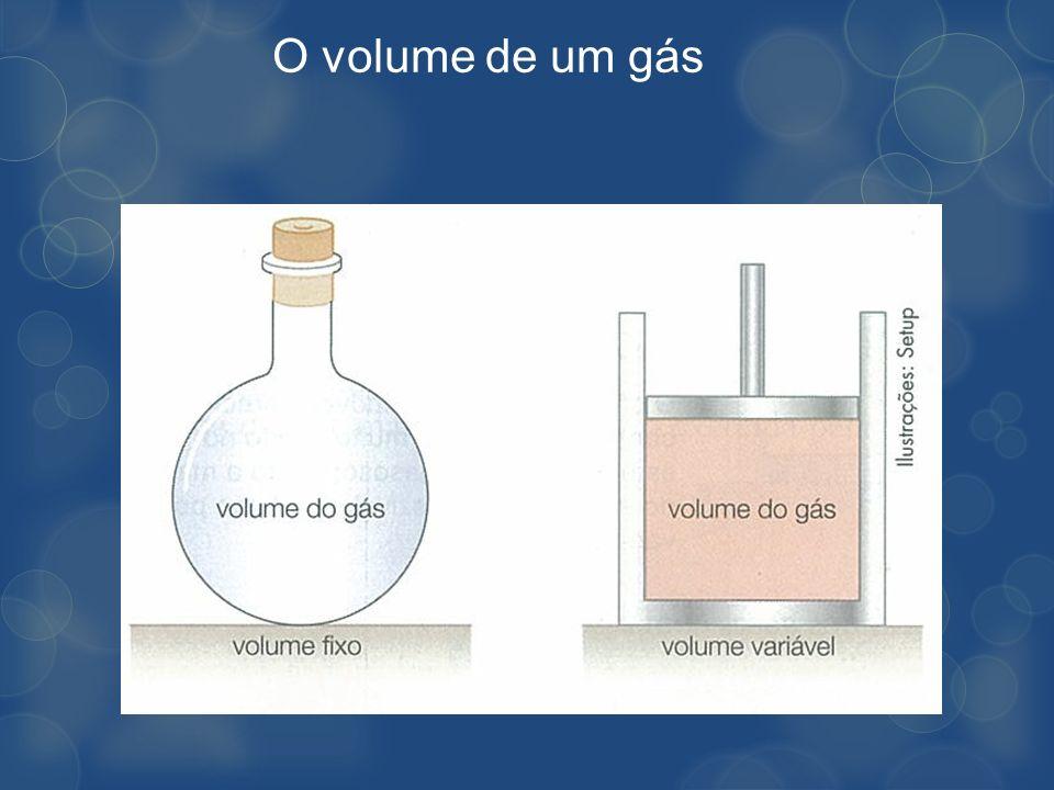 O volume de um gás