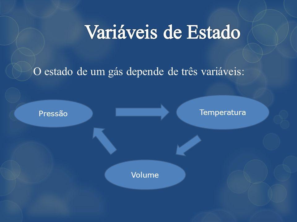 O estado de um gás depende de três variáveis: Pressão Volume Temperatura
