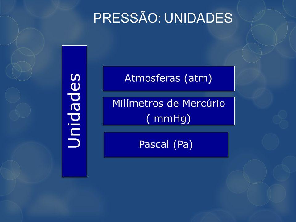 PRESSÃO: UNIDADES Unidades Atmosferas (atm) Milímetros de Mercúrio ( mmHg) Pascal (Pa)