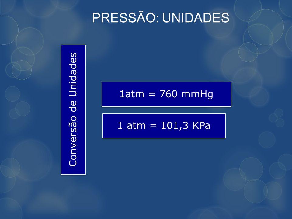 PRESSÃO: UNIDADES Conversão de Unidades 1atm = 760 mmHg 1 atm = 101,3 KPa