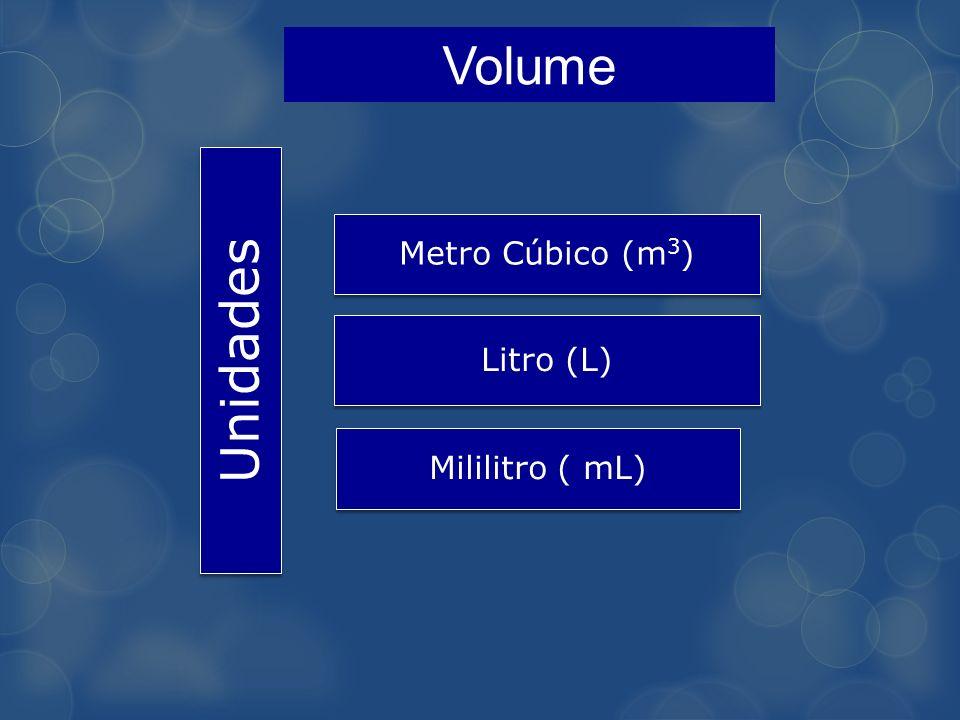 Volume Unidades Metro Cúbico (m 3 ) Litro (L) Mililitro ( mL)