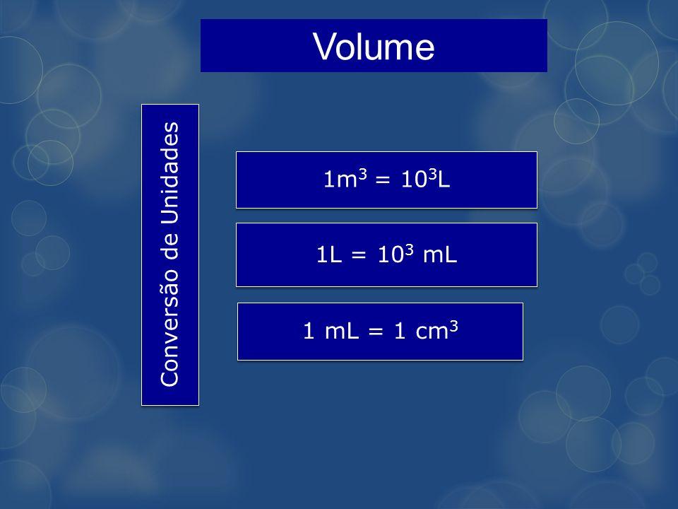 Volume Conversão de Unidades 1m 3 = 10 3 L 1L = 10 3 mL 1 mL = 1 cm 3