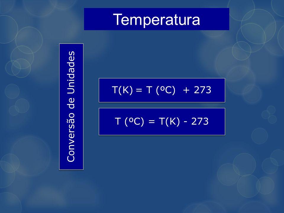 Temperatura Conversão de Unidades T(K) = T (ºC) + 273 T (ºC) = T(K) - 273