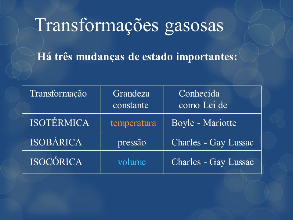 Há três mudanças de estado importantes: TransformaçãoGrandeza constante Conhecida como Lei de ISOTÉRMICAtemperaturaBoyle - Mariotte ISOBÁRICApressãoCh