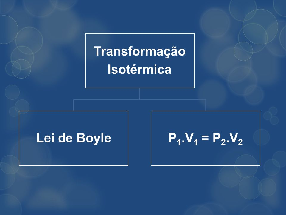 Transformação Isotérmica Lei de BoyleP1.V1 = P 2.V2