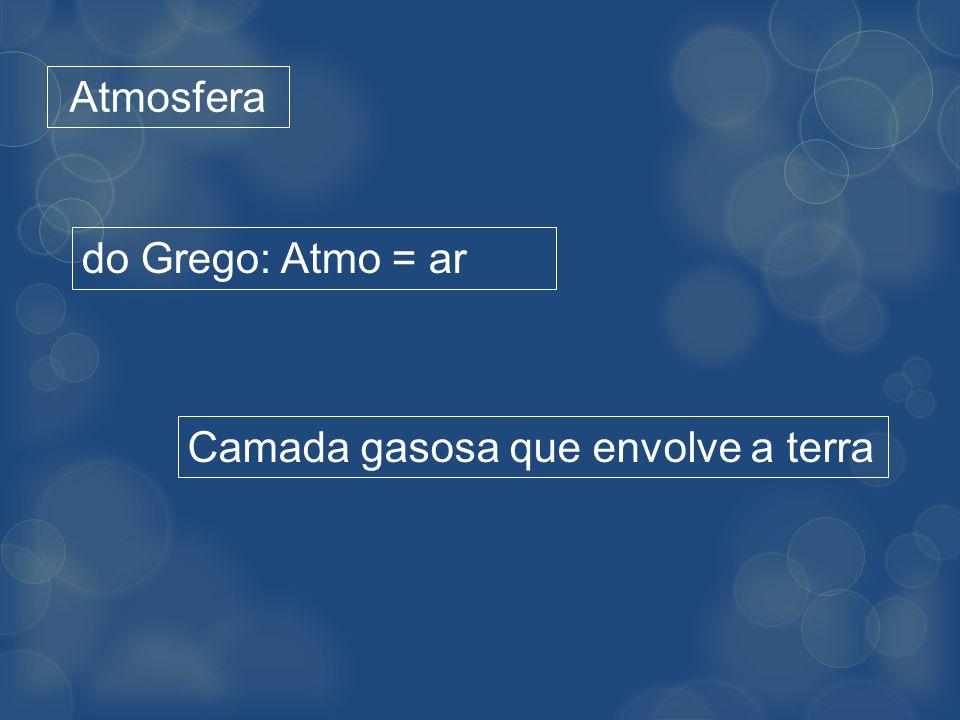 Atmosfera do Grego: Atmo = ar Camada gasosa que envolve a terra