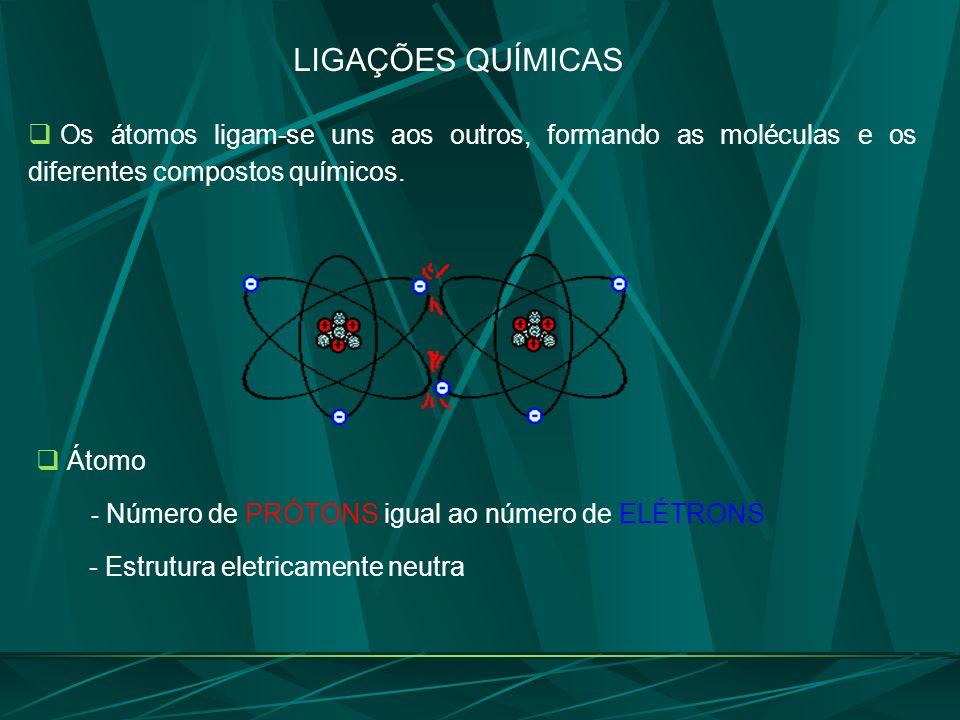 LIGAÇÕES QUÍMICAS Os átomos ligam-se uns aos outros, formando as moléculas e os diferentes compostos químicos. - Número de PRÓTONS igual ao número de