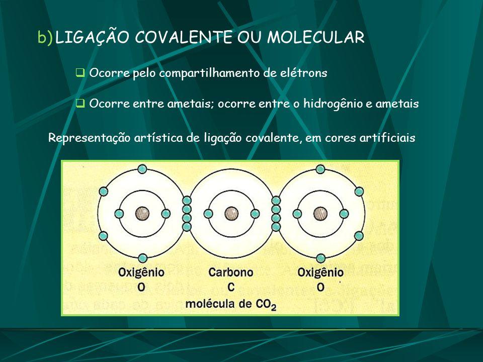 Ocorre entre ametais; ocorre entre o hidrogênio e ametais b)LIGAÇÃO COVALENTE OU MOLECULAR Ocorre pelo compartilhamento de elétrons Representação artí