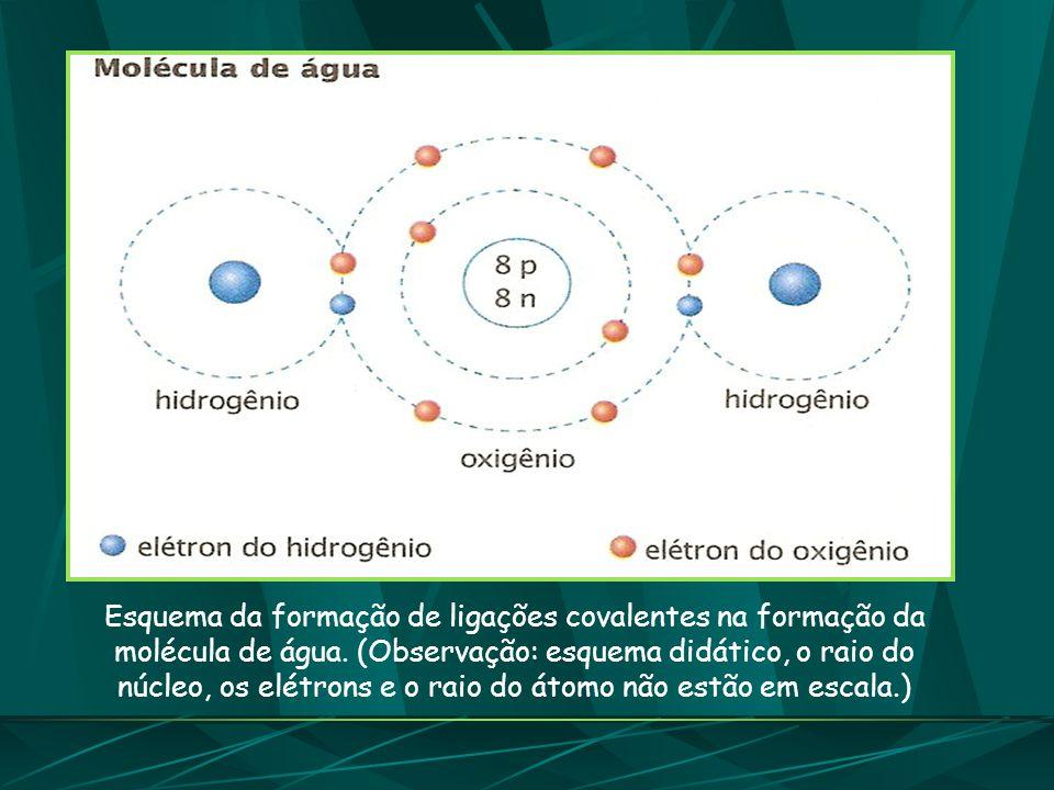 Esquema da formação de ligações covalentes na formação da molécula de água. (Observação: esquema didático, o raio do núcleo, os elétrons e o raio do á