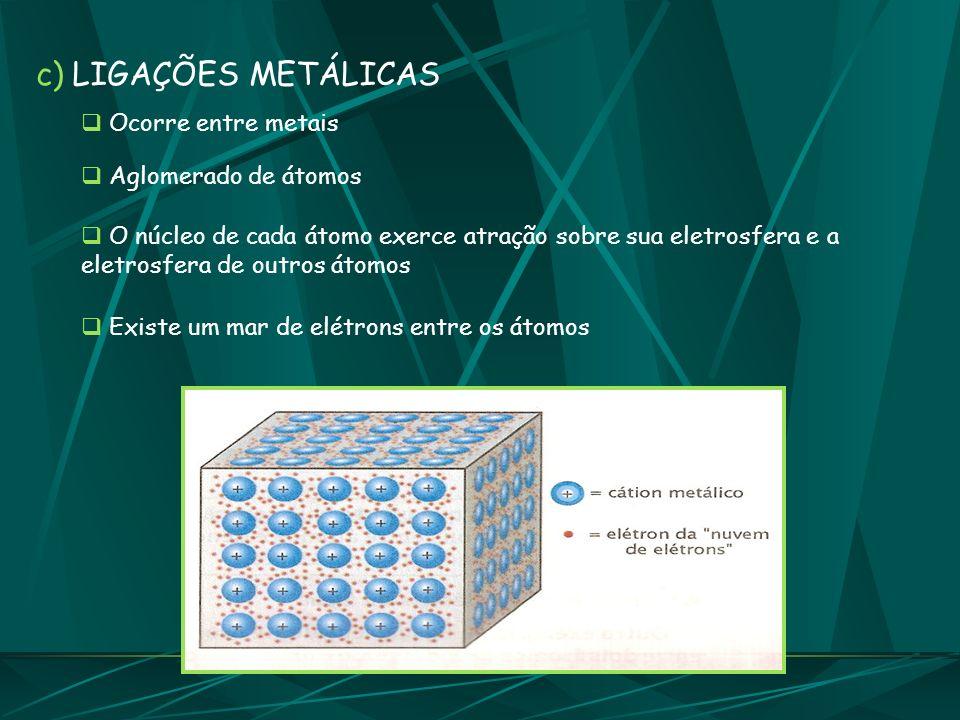 c)LIGAÇÕES METÁLICAS Ocorre entre metais Aglomerado de átomos O núcleo de cada átomo exerce atração sobre sua eletrosfera e a eletrosfera de outros át