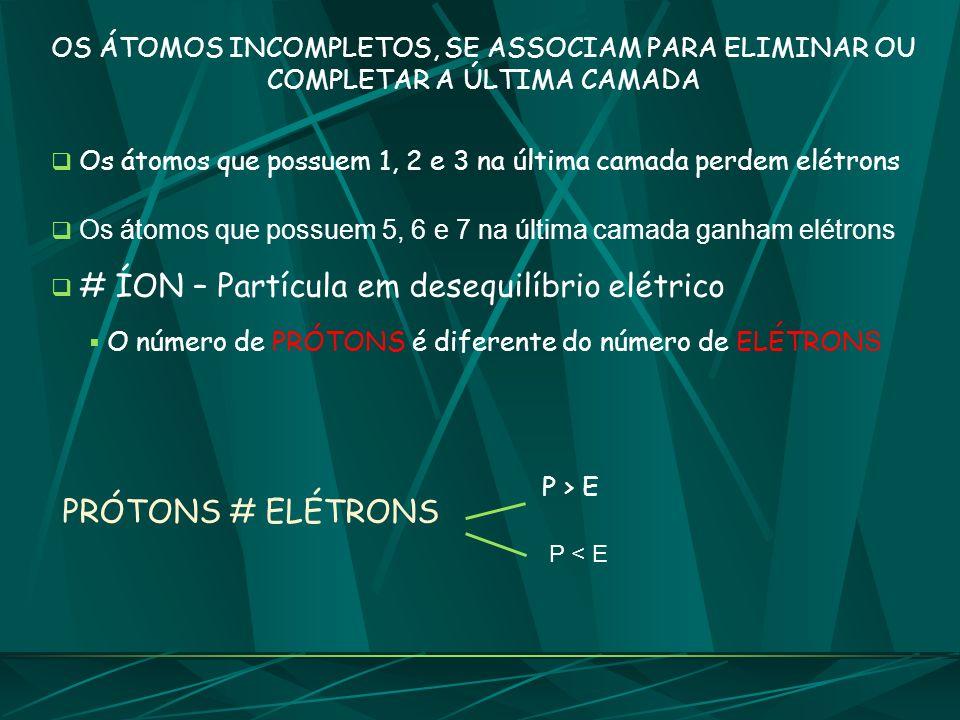 OS ÁTOMOS INCOMPLETOS, SE ASSOCIAM PARA ELIMINAR OU COMPLETAR A ÚLTIMA CAMADA Os átomos que possuem 1, 2 e 3 na última camada perdem elétrons Os átomo
