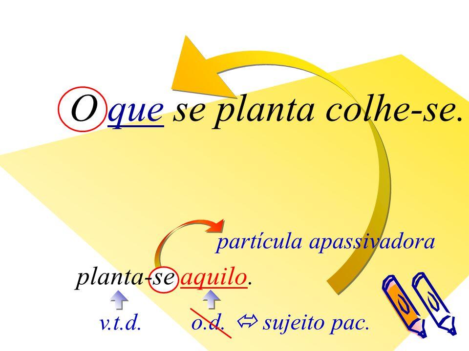 planta-se aquilo. v.t.d. o.d. sujeito pac. partícula apassivadora O que se planta colhe-se.