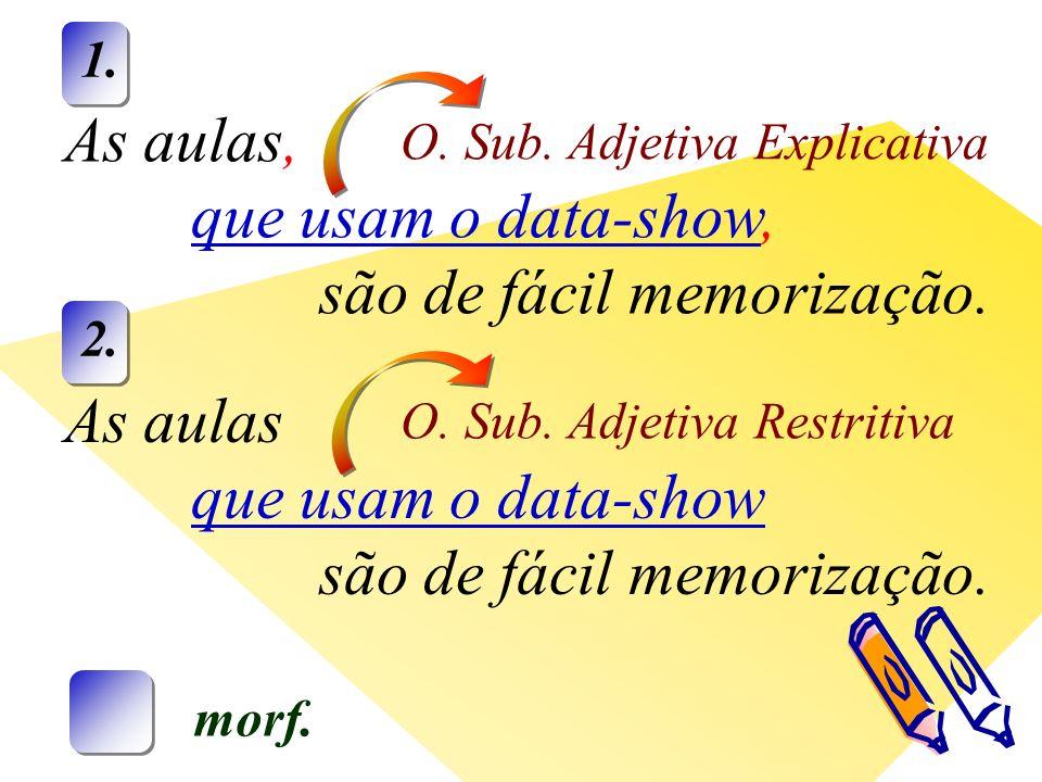 = morf. As aulas, que usam o data-show, são de fácil memorização.