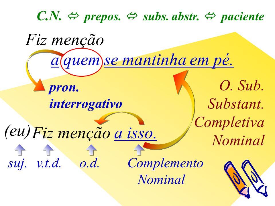 pron. interrogativo O. Sub. Substant. Completiva Nominal v.t.d.