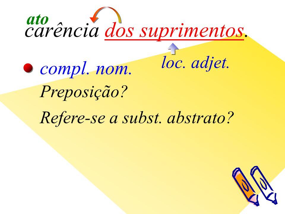 carência dos suprimentos. loc. adjet. compl. nom. Preposição Refere-se a subst. abstrato ato