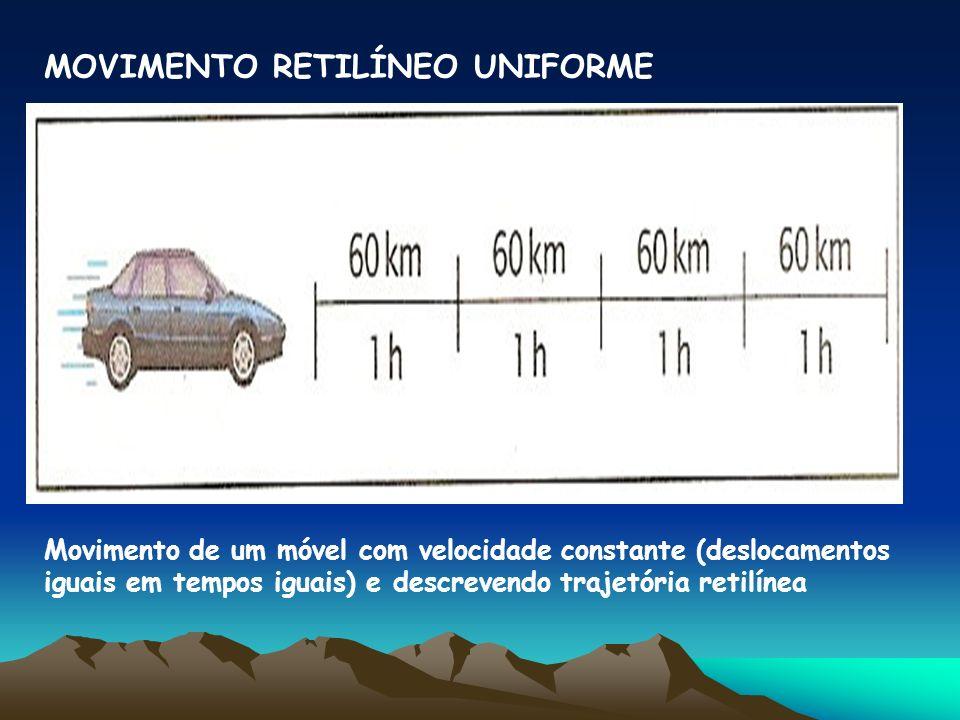MOVIMENTO RETILÍNEO UNIFORME Movimento de um móvel com velocidade constante (deslocamentos iguais em tempos iguais) e descrevendo trajetória retilínea