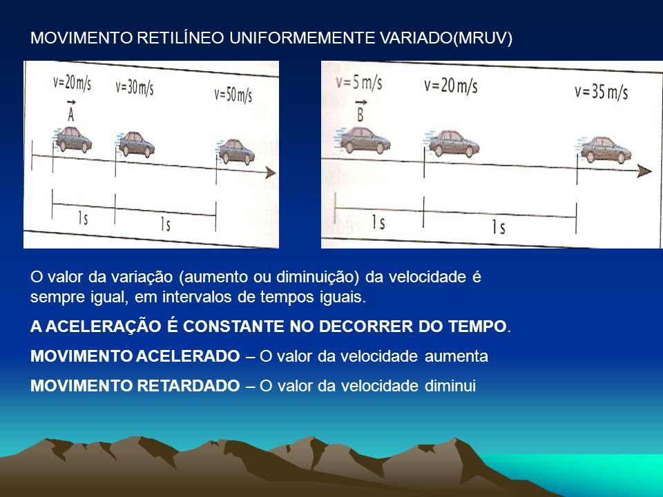 MOVIMENTO RETILÍNEO UNIFORMEMENTE VARIADO(MRUV) O valor da variação (aumento ou diminuição) da velocidade é sempre igual, em intervalos de tempos igua