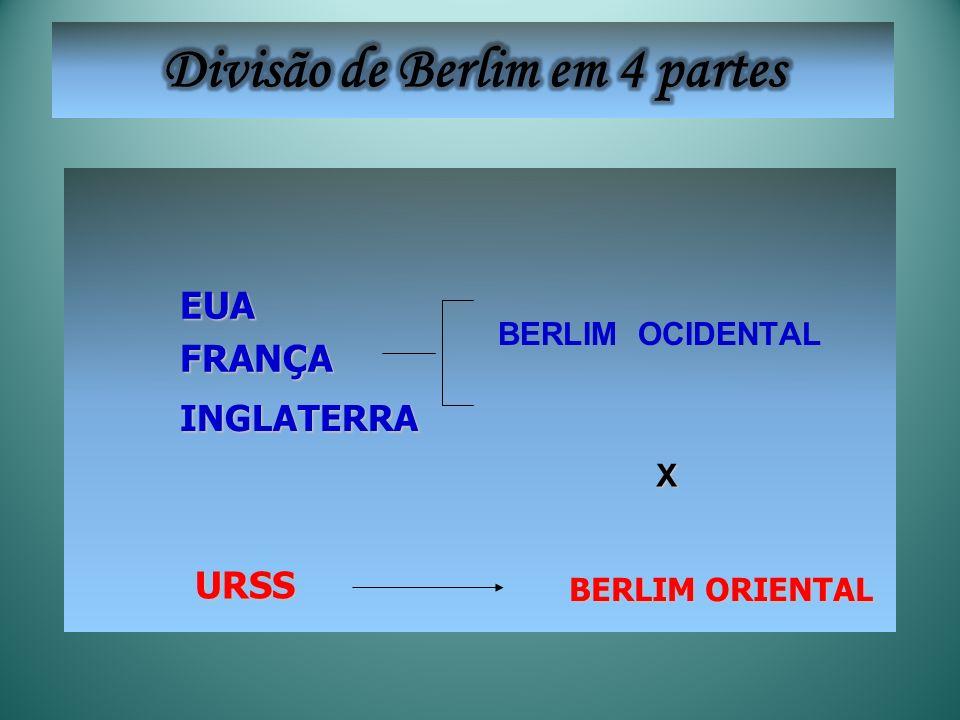 BERLIM OCIDENTAL EUA FRANÇA INGLATERRA X URSS BERLIM ORIENTAL
