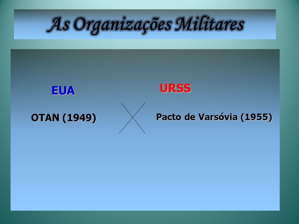 EUA URSS OTAN (1949) Pacto de Varsóvia (1955)