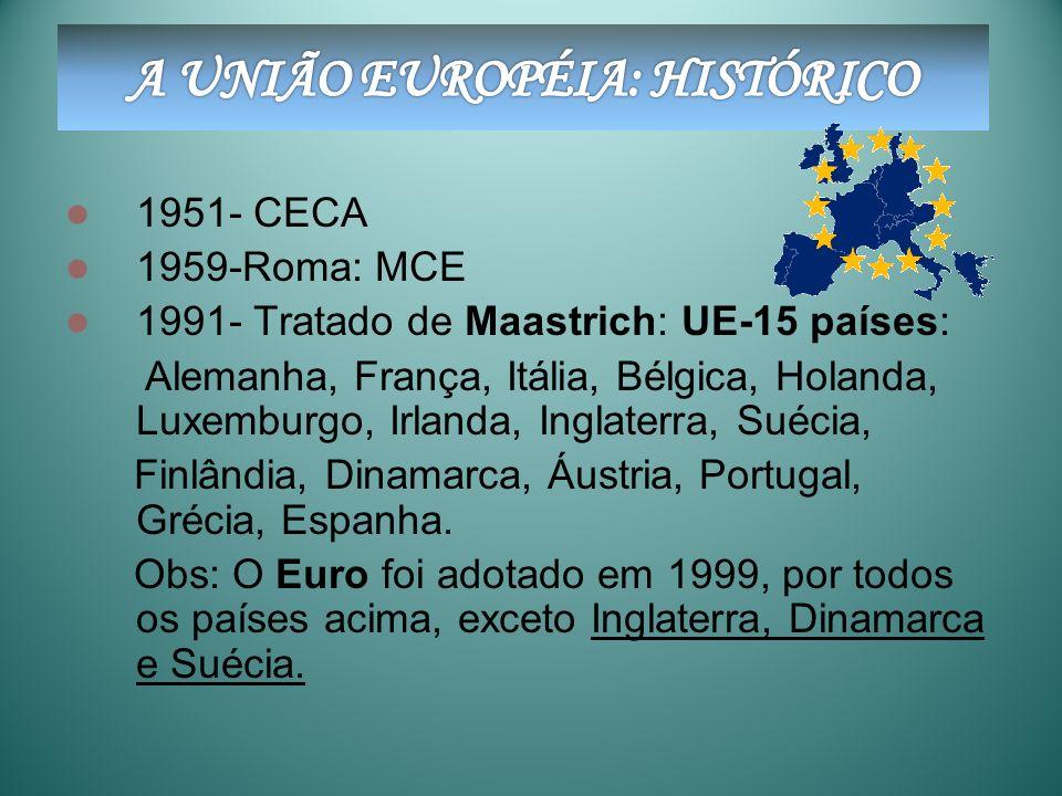 1951- CECA 1959-Roma: MCE 1991- Tratado de Maastrich: UE-15 países: Alemanha, França, Itália, Bélgica, Holanda, Luxemburgo, Irlanda, Inglaterra, Suéci
