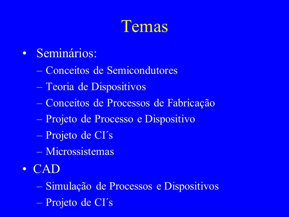 Temas Seminários: –Conceitos de Semicondutores –Teoria de Dispositivos –Conceitos de Processos de Fabricação –Projeto de Processo e Dispositivo –Proje
