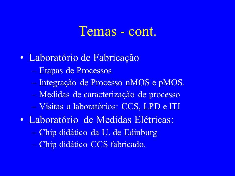 Temas - cont. Laboratório de Fabricação –Etapas de Processos –Integração de Processo nMOS e pMOS. –Medidas de caracterização de processo –Visitas a la
