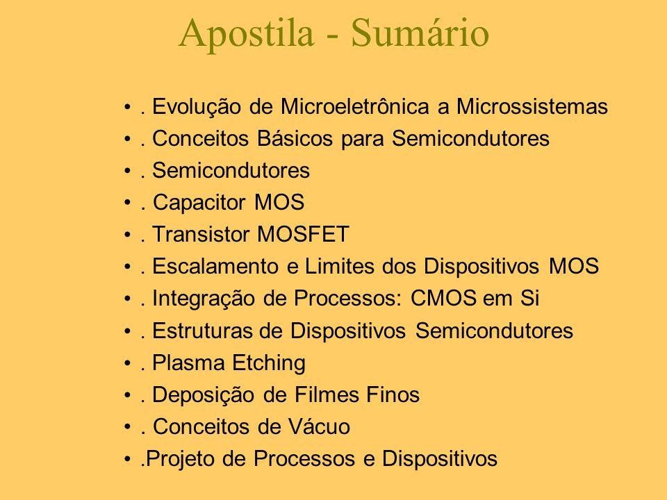 Apostila - Sumário. Evolução de Microeletrônica a Microssistemas. Conceitos Básicos para Semicondutores. Semicondutores. Capacitor MOS. Transistor MOS