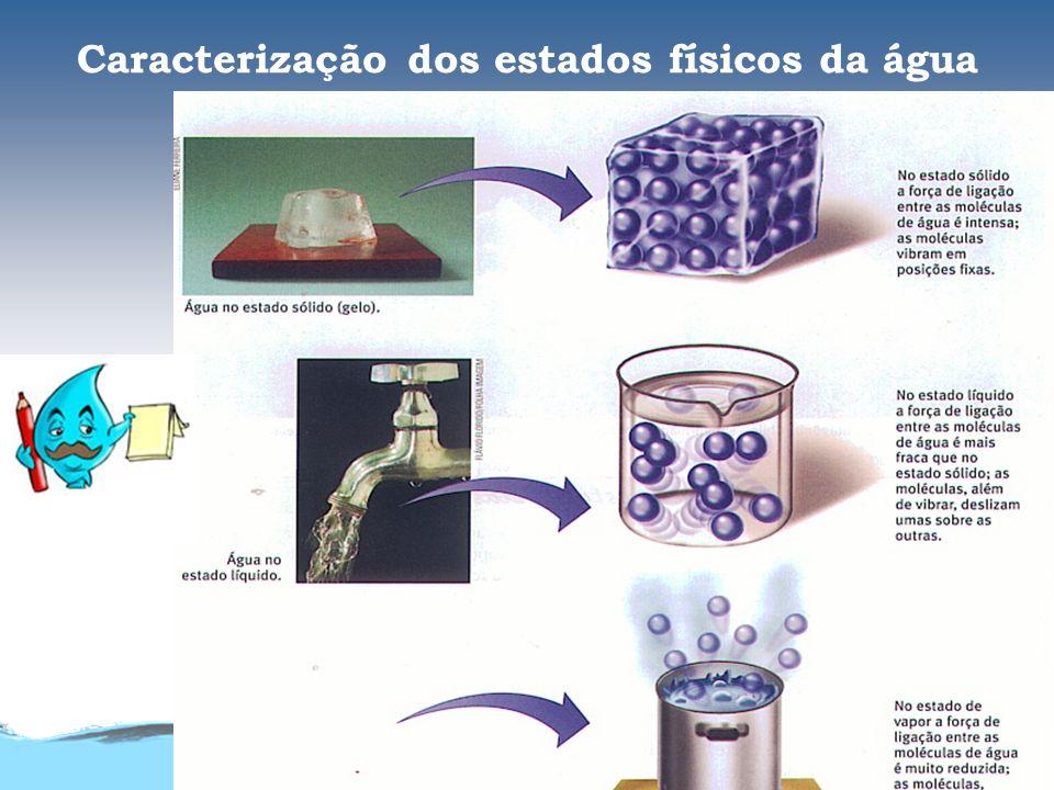 Água Prof. Feliciano Estados Físicos