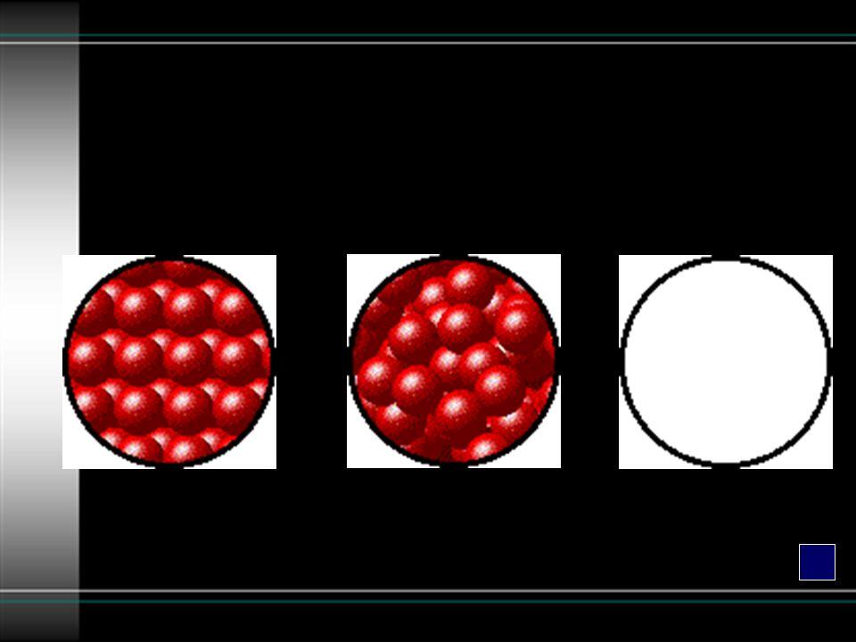 No estado sólido, a substância apresenta forma e volume constantes;as partículas se encontram compactadas, o que lhes tira a liberdade de movimento; N