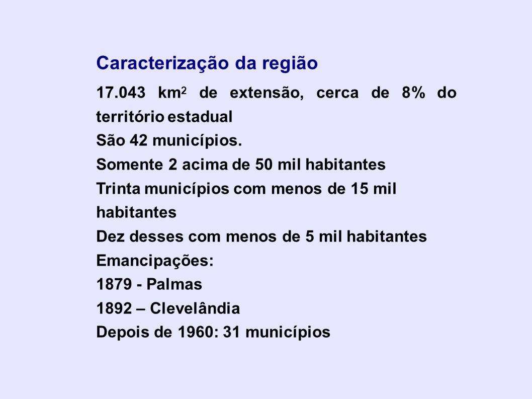 Caracterização da região 17.043 km 2 de extensão, cerca de 8% do território estadual São 42 municípios. Somente 2 acima de 50 mil habitantes Trinta mu